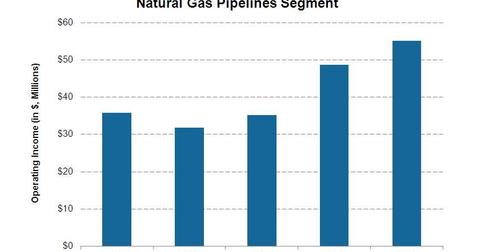 uploads/2014/05/Nat-Gas-Pipelines.jpg