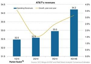 uploads/2015/01/Telecom-ATT-revenues-4q14e1.jpg