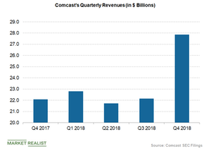 uploads/2019/04/Comcast-quarterly-revenues-1.png