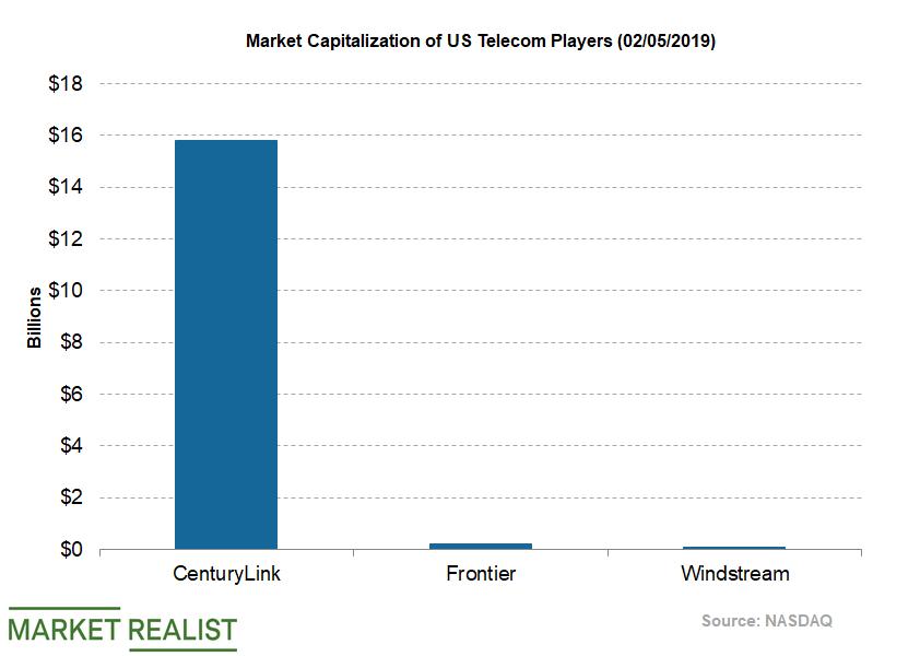 uploads///Telecom Frontier Q Market Capitalization