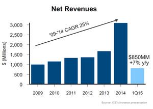 uploads///Net Revenues
