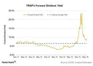 uploads/2016/06/trgps-forward-dividend-yield-1.jpg