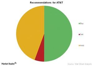 uploads///Telecom Recommendations for ATT