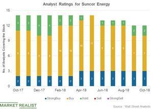 uploads/2018/10/Analyst-ratings-6-1.jpg