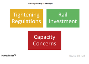 uploads/2014/12/JBHT-trucking-industry-challenges1.png