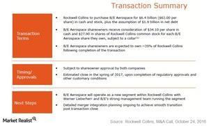 uploads///rockwell collins transaction summary