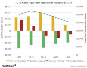uploads/2016/05/Cash-Flow51.jpg