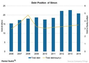 uploads/2015/09/Chart-14-debt1.png