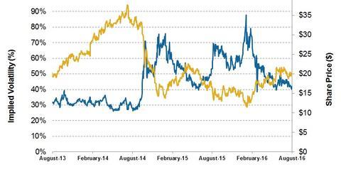 uploads/2016/08/Volatility-13.jpg