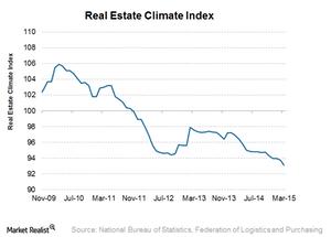 uploads/2015/04/real-estate-climate-index21.png