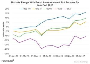 uploads/2017/02/Markets-Plunge-With-Brexit-Announcement-But-Recover-By-Year-End-2016-2017-02-17-1-1.jpg