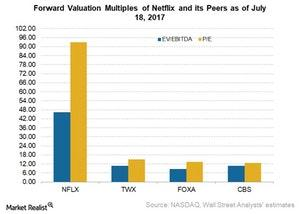uploads///NFLX valuation metrics Jul