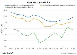 uploads///Key metrics