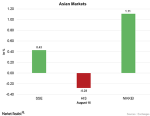 uploads/2017/08/Asian-markets-1.png