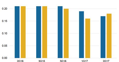 uploads/2016/12/Estimates-3.png