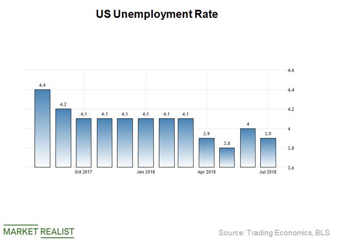 uploads///Unemployment