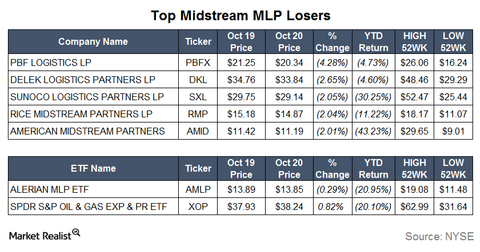 uploads/2015/10/Losers12.png