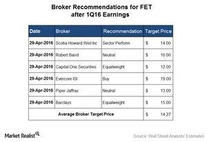 uploads/2016/05/Broker-Recommendations1.jpg