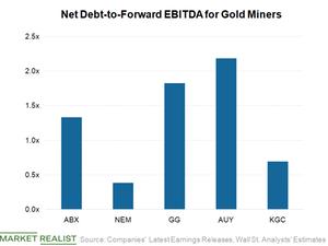 uploads/2018/08/Net-debt-to-EBIYDA-1.png