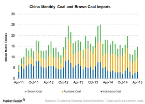 uploads/2015/06/China-coal-imports1.png