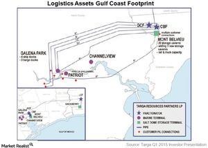 uploads/2015/06/logistics-assets-gulf-coast-footprint1.jpg