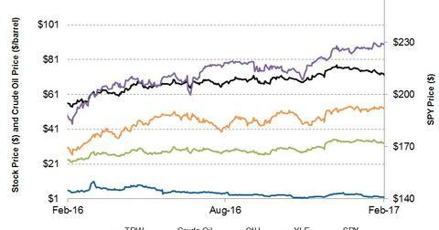 uploads/2017/02/Stock-Prices-4-1.jpg