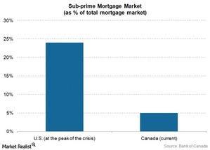 uploads/2015/02/sub-prime-mortgage-market1.jpg