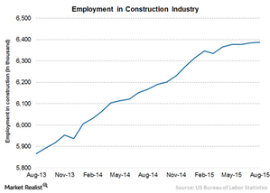 uploads/2015/09/Chart-11-Labor1.png