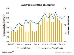 uploads/2015/03/4.1-Auto-Insurance1.png
