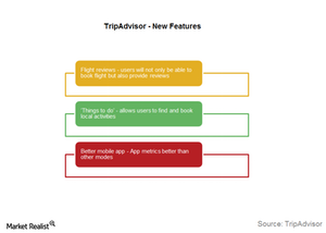 uploads///TRIP new features
