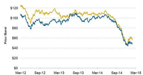 uploads/2015/03/Chart-82.jpg