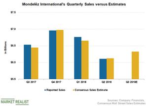 uploads/2018/10/MDLZ-Sales-1.png