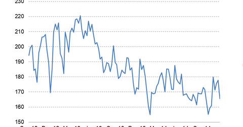 uploads/2014/12/MBA-Purchase-Index2.png