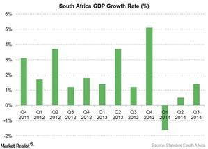 uploads/2014/12/SA-GDP-growth-rate1.jpg