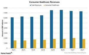 uploads///Chart  Consumer