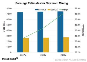 uploads/2017/12/Analyst-Estimates-1.png