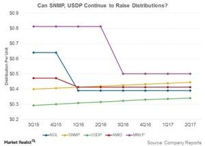 uploads/2017/09/can-snmp-usdp-continue-to-raise-dist-1.jpg