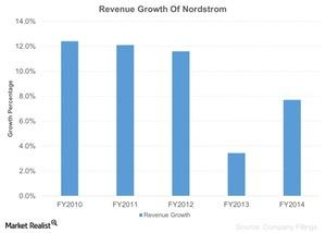 uploads/2015/10/Revenue-Growth-Of-Nordstrom-2015-10-071.jpg