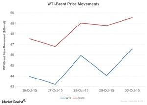 uploads/2015/11/WTI-Brent-Price-Movements-2015-11-021.jpg