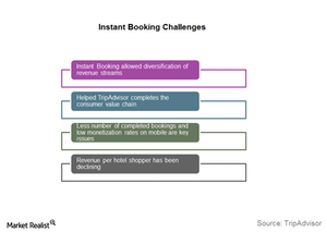 uploads///IB challenges