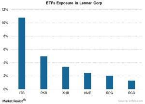 uploads/2015/03/Chart-21-ETF1.jpg
