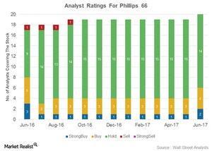 uploads/2017/06/Analyst-ratings-5-1.jpg