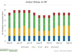 uploads/2019/02/Analyst-ratings-5-1.jpg