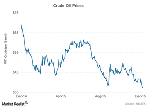 uploads/2015/12/crude-prices-energy-cuts1.png