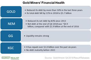uploads///Financial Health