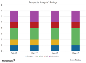 uploads///Prospect Analysts ratings