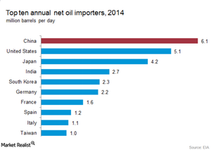 uploads/2015/12/china-import1.png