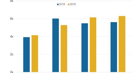 uploads/2018/09/part-7-valuation-1.png