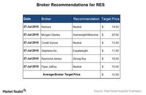 uploads/2016/07/Broker-Recommendations-17-1.jpg