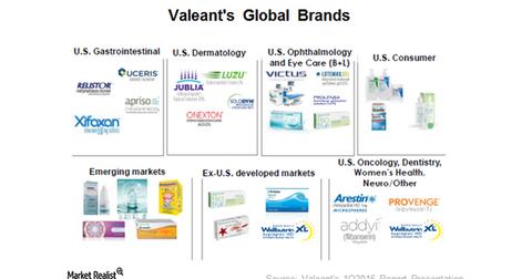 uploads/2016/06/global-brands-1.png